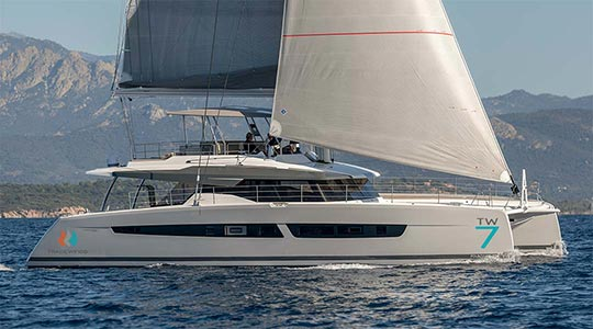 TradeWinds Cost of Yacht Ownership